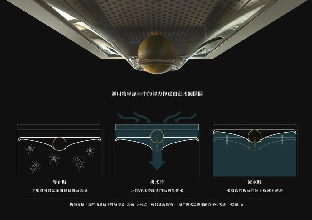 工業設計公司—創意產品設計—怡覺設計
