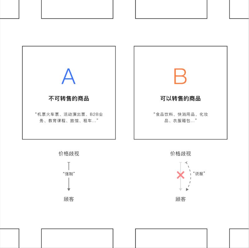 手持產品設計 玩具產品設計 上海工業設計公司
