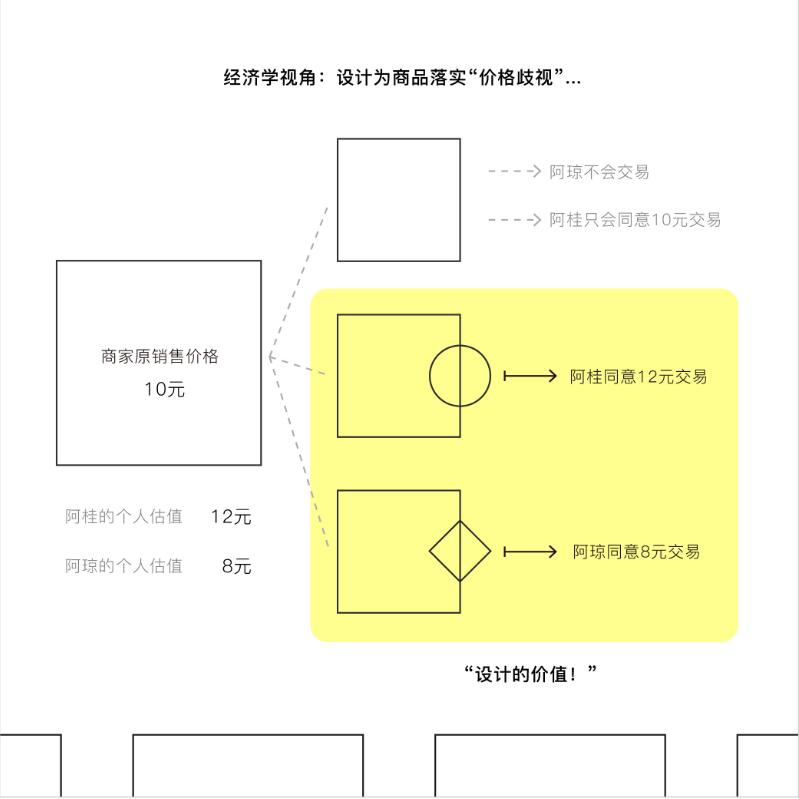 深圳工業設計 產品設計公司 家電設計