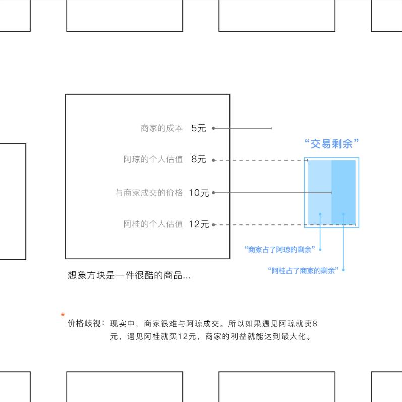 上海工業設計